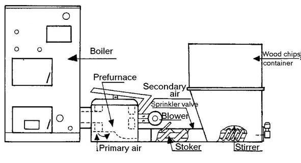 chip heater
