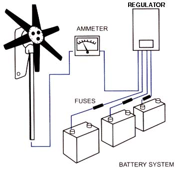 Wind on simple wiring diagram alternator